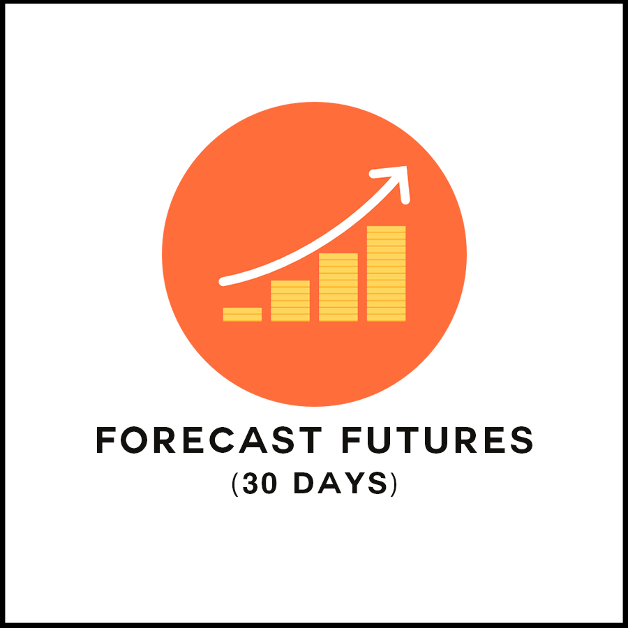 Trineaspect  Financial Astrology